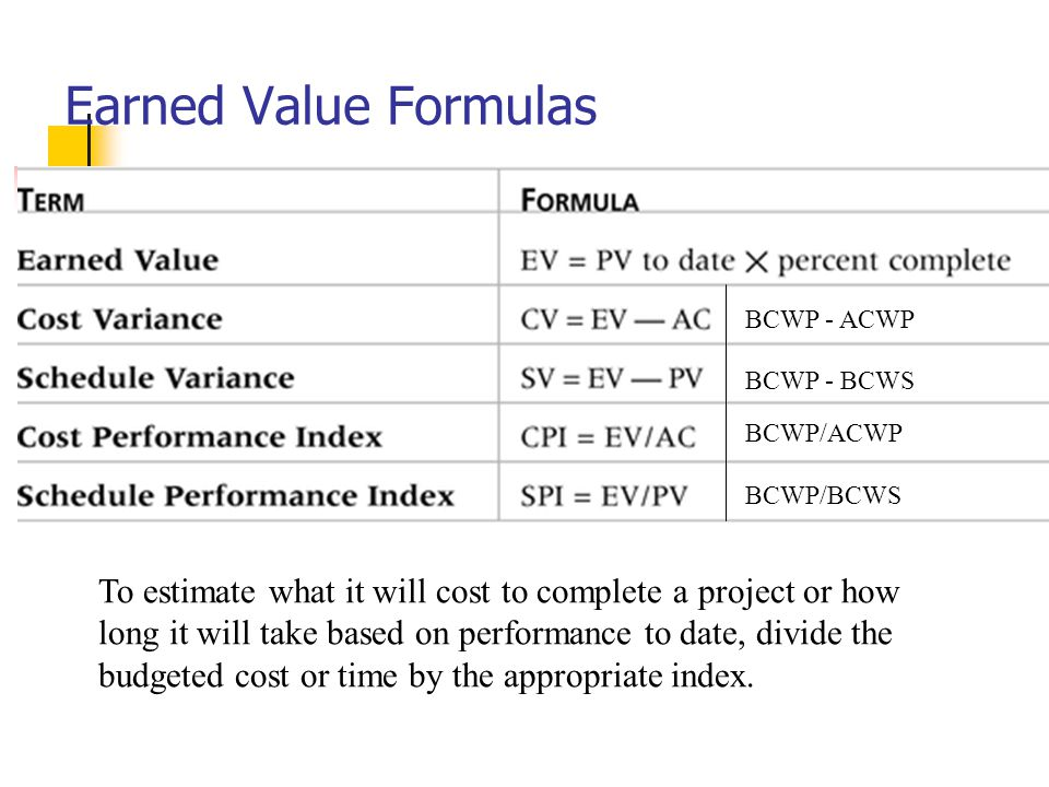 Earned Value Formulas BCWP - ACWP. BCWP - BCWS. BCWP/ACWP. BCWP/BCWS.