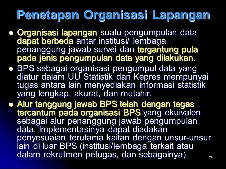 Penetapan Organisasi Lapangan