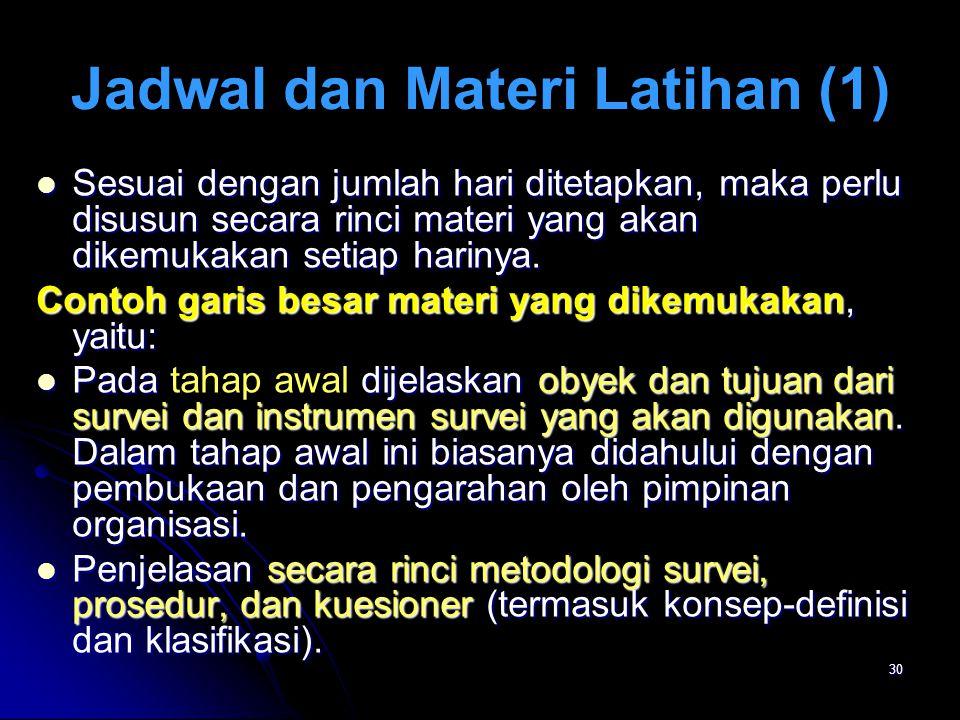 Jadwal dan Materi Latihan (1)