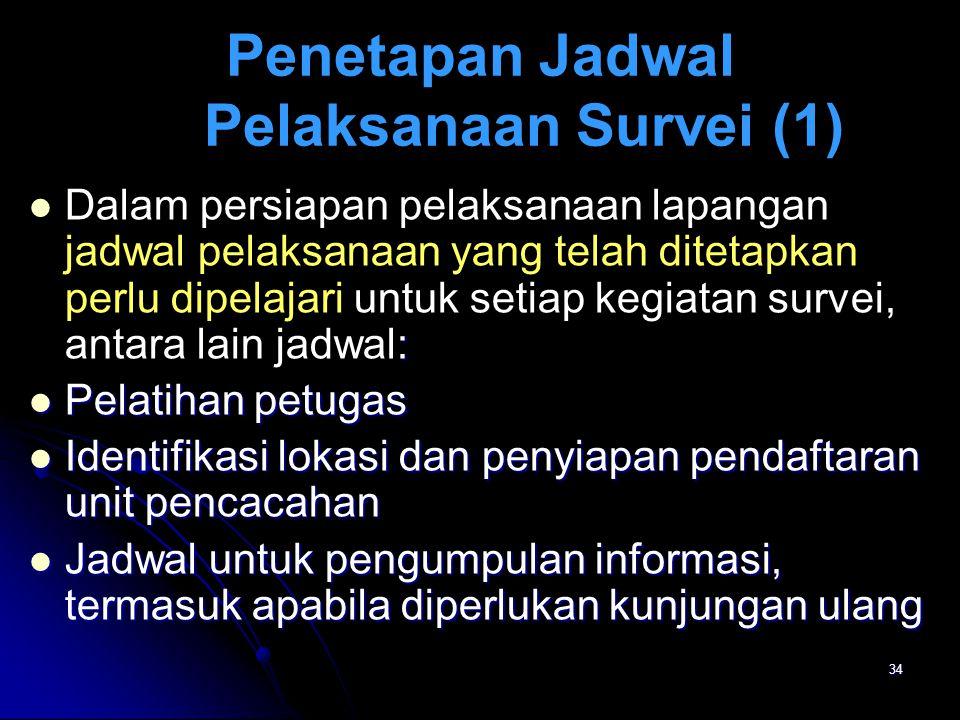 Penetapan Jadwal Pelaksanaan Survei (1)