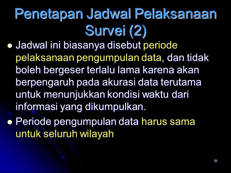 Penetapan Jadwal Pelaksanaan Survei (2)