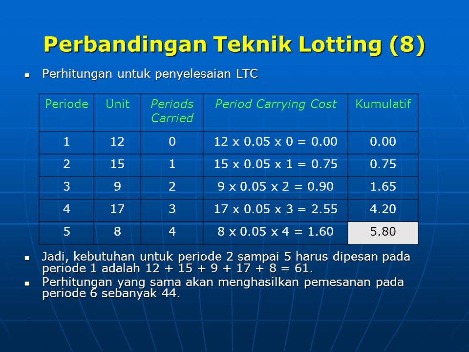 Perbandingan Teknik Lotting (8)
