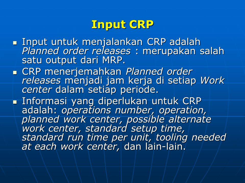 Input CRP Input untuk menjalankan CRP adalah Planned order releases : merupakan salah satu output dari MRP.