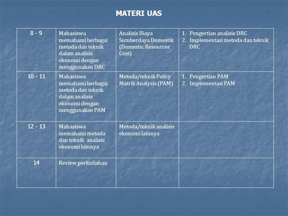 MATERI UAS 8 - 9. Mahasiswa memahami berbagai metoda dan teknik dalam analisis ekonomi dengan menggunakan DRC.