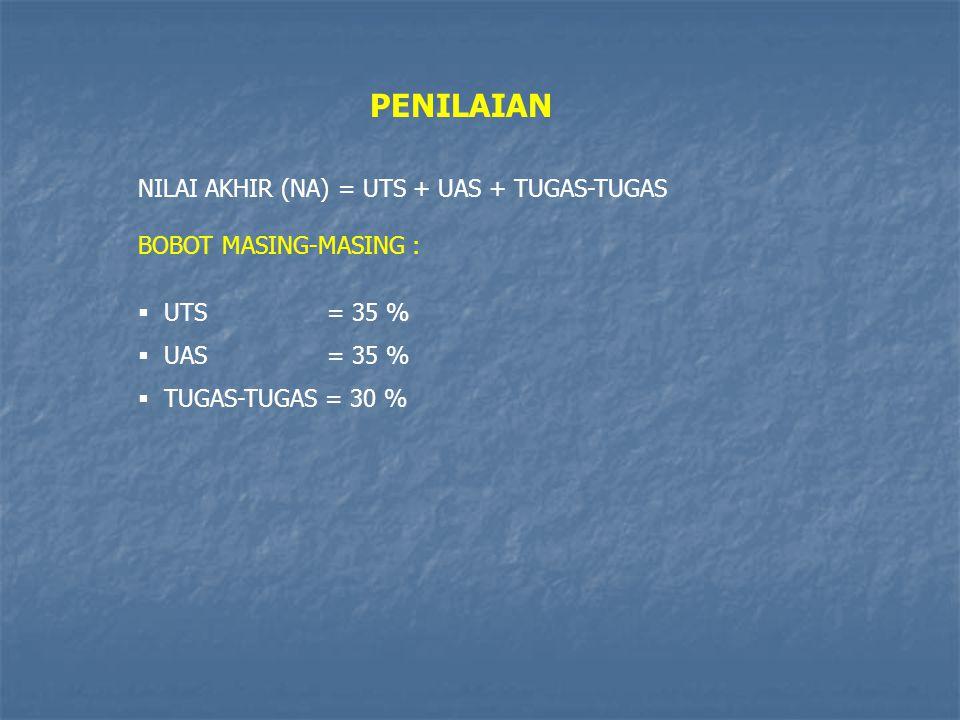 PENILAIAN NILAI AKHIR (NA) = UTS + UAS + TUGAS-TUGAS