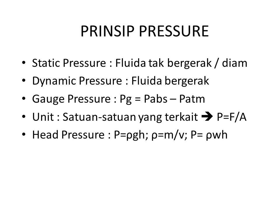 PRINSIP PRESSURE Static Pressure : Fluida tak bergerak / diam