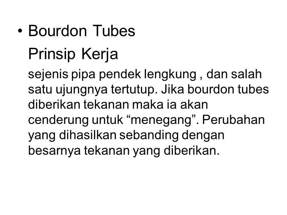 Bourdon Tubes Prinsip Kerja