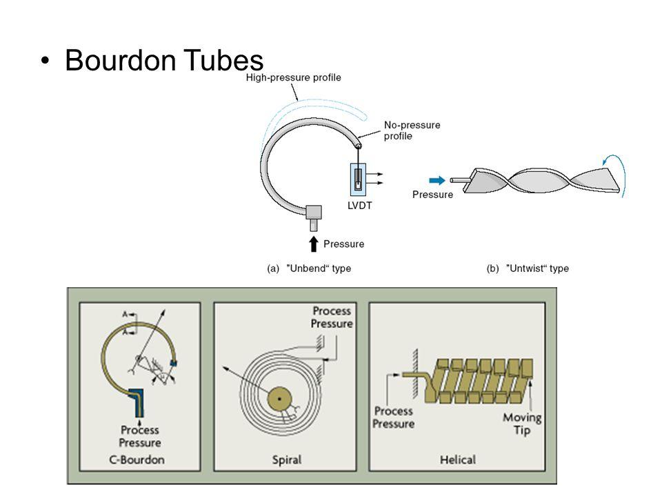 Bourdon Tubes