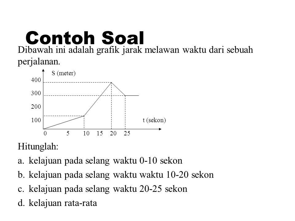 Contoh Soal Dibawah ini adalah grafik jarak melawan waktu dari sebuah perjalanan. Hitunglah: kelajuan pada selang waktu 0-10 sekon.