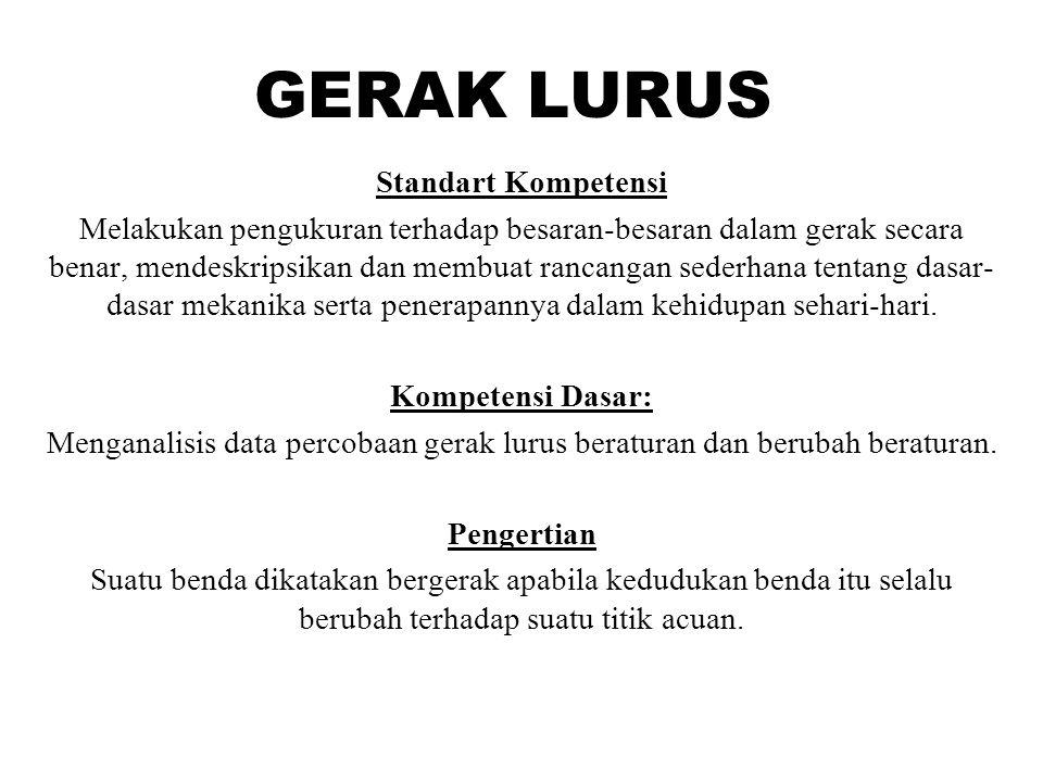 GERAK LURUS Standart Kompetensi