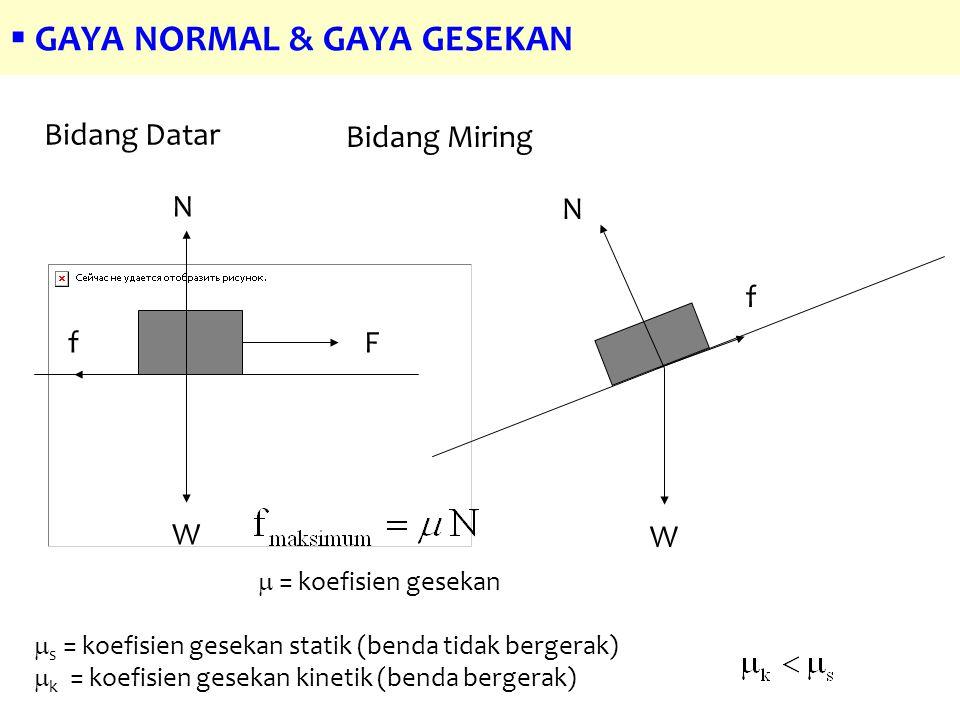 GAYA NORMAL & GAYA GESEKAN