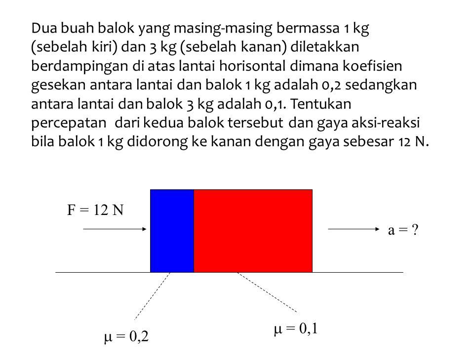 Dua buah balok yang masing-masing bermassa 1 kg (sebelah kiri) dan 3 kg (sebelah kanan) diletakkan berdampingan di atas lantai horisontal dimana koefisien gesekan antara lantai dan balok 1 kg adalah 0,2 sedangkan antara lantai dan balok 3 kg adalah 0,1. Tentukan percepatan dari kedua balok tersebut dan gaya aksi-reaksi bila balok 1 kg didorong ke kanan dengan gaya sebesar 12 N.