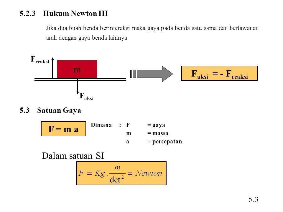 m Faksi = - Freaksi F = m a Dalam satuan SI 5.2.3 Hukum Newton III