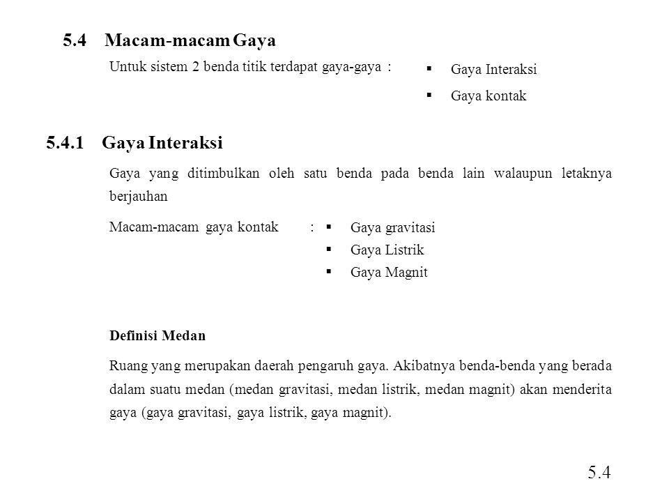 5.4 Macam-macam Gaya 5.4.1 Gaya Interaksi 5.4