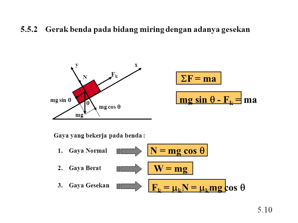 F = ma mg sin  - Fk = ma N = mg cos  W = mg Fk = kN = kmg cos 