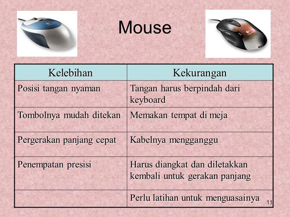 Mouse Kelebihan Kekurangan Posisi tangan nyaman