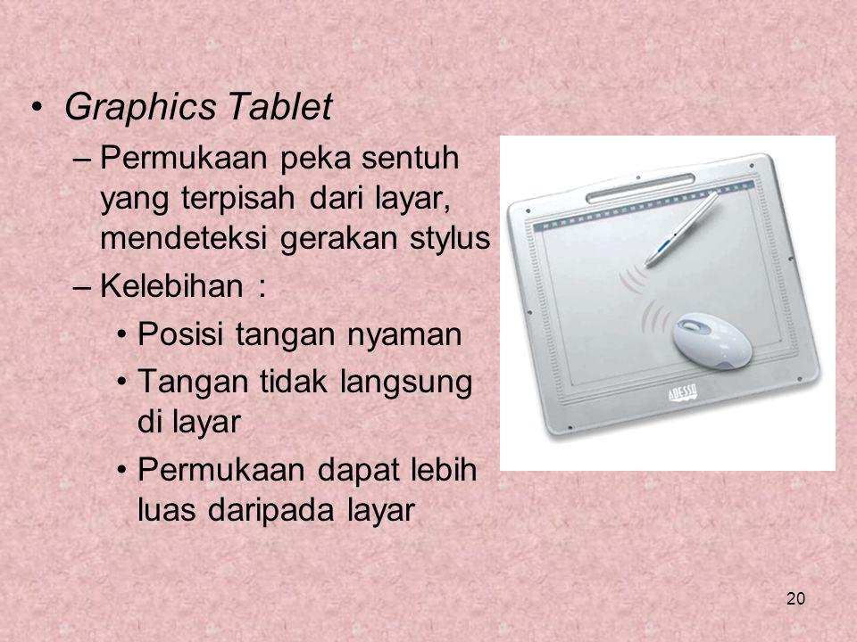 Graphics Tablet Permukaan peka sentuh yang terpisah dari layar, mendeteksi gerakan stylus. Kelebihan :