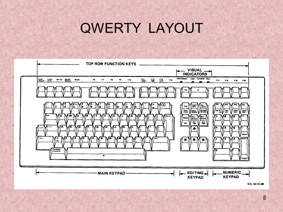 QWERTY LAYOUT