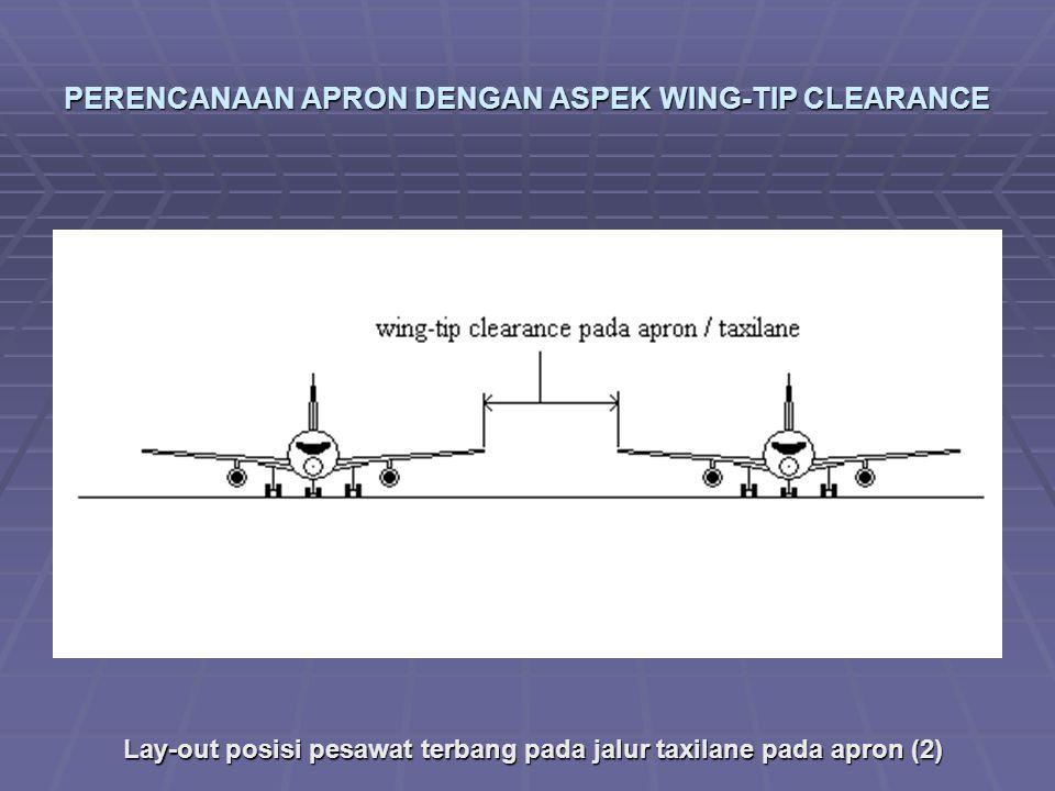 PERENCANAAN APRON DENGAN ASPEK WING-TIP CLEARANCE