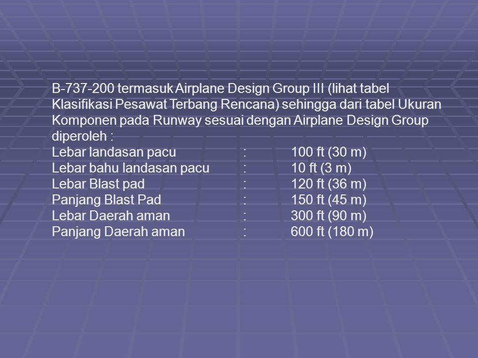 B-737-200 termasuk Airplane Design Group III (lihat tabel Klasifikasi Pesawat Terbang Rencana) sehingga dari tabel Ukuran Komponen pada Runway sesuai dengan Airplane Design Group diperoleh :