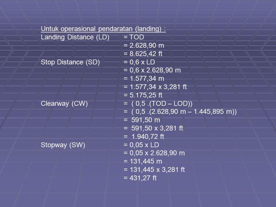 Untuk operasional pendaratan (landing) :