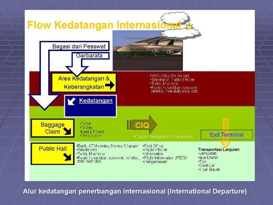 Alur kedatangan penerbangan internasional (International Departure)
