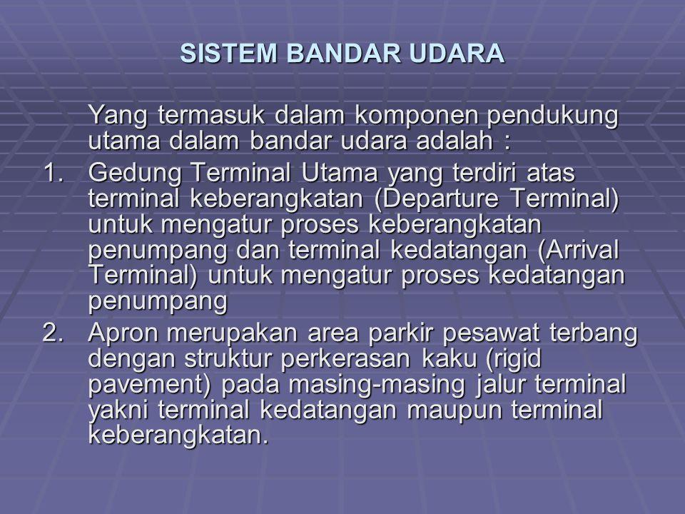 SISTEM BANDAR UDARA Yang termasuk dalam komponen pendukung utama dalam bandar udara adalah :