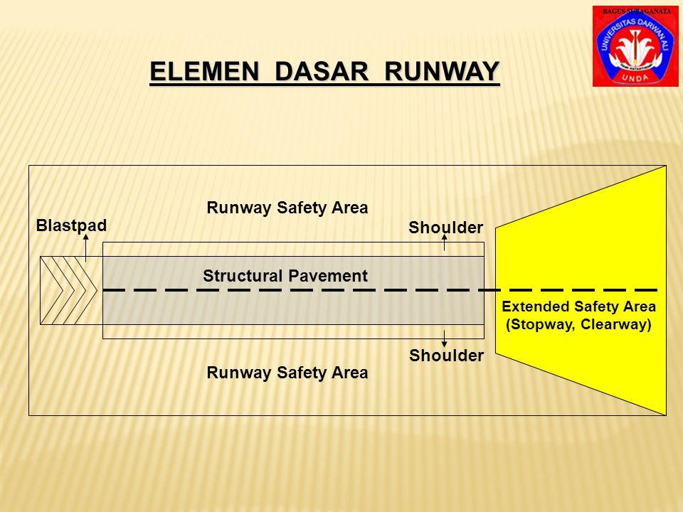 ELEMEN DASAR RUNWAY Runway Safety Area Blastpad Shoulder
