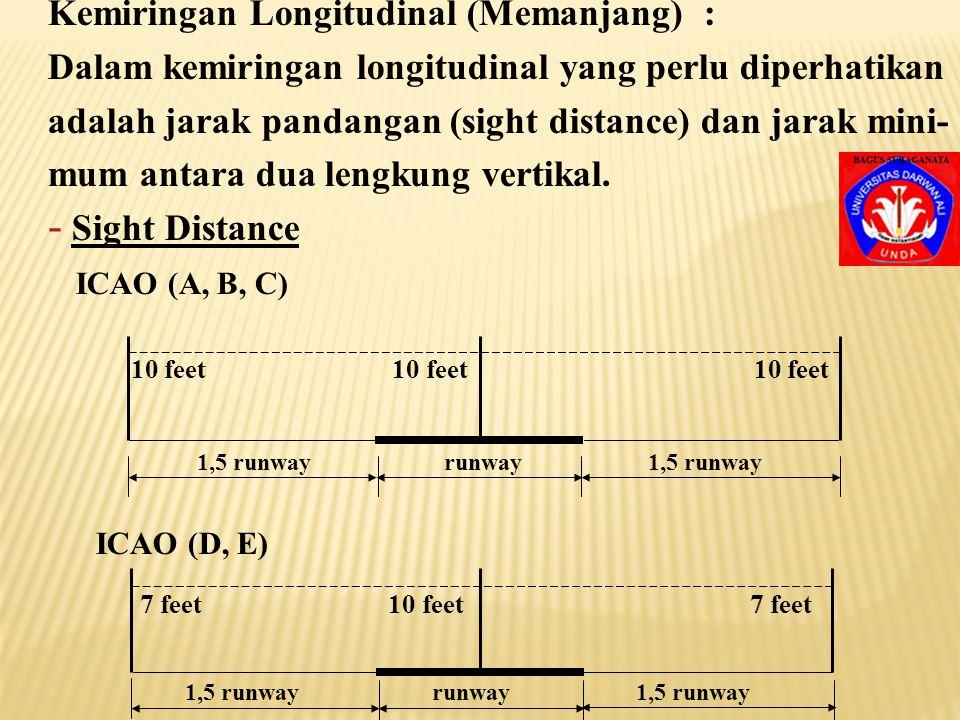 Kemiringan Longitudinal (Memanjang) :