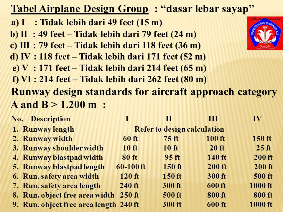 Tabel Airplane Design Group : dasar lebar sayap