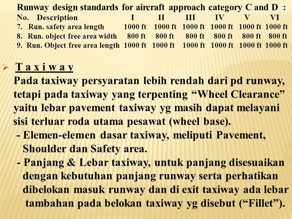 Pada taxiway persyaratan lebih rendah dari pd runway,