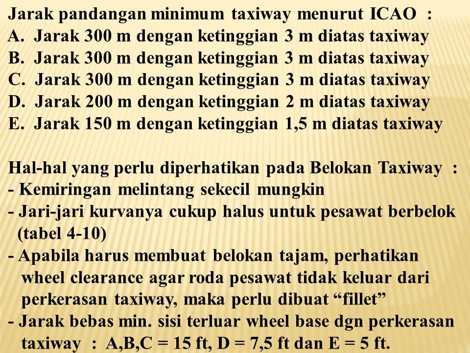 Jarak pandangan minimum taxiway menurut ICAO :