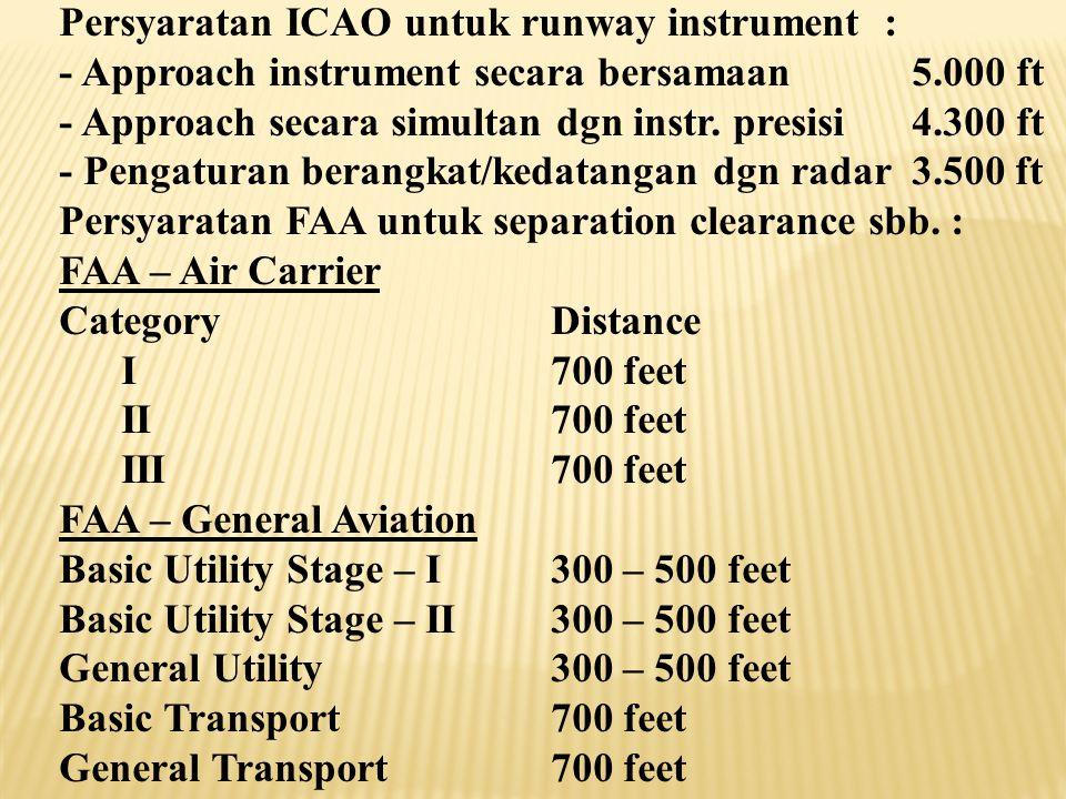 Persyaratan ICAO untuk runway instrument :