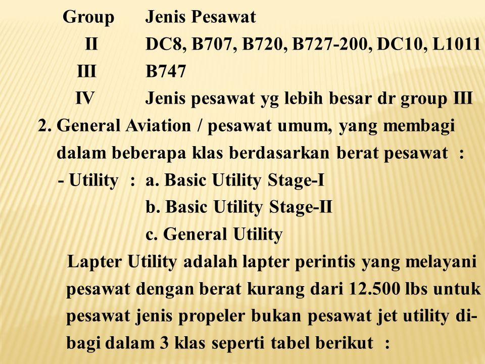 Group Jenis Pesawat II DC8, B707, B720, B727-200, DC10, L1011. III B747. IV Jenis pesawat yg lebih besar dr group III.