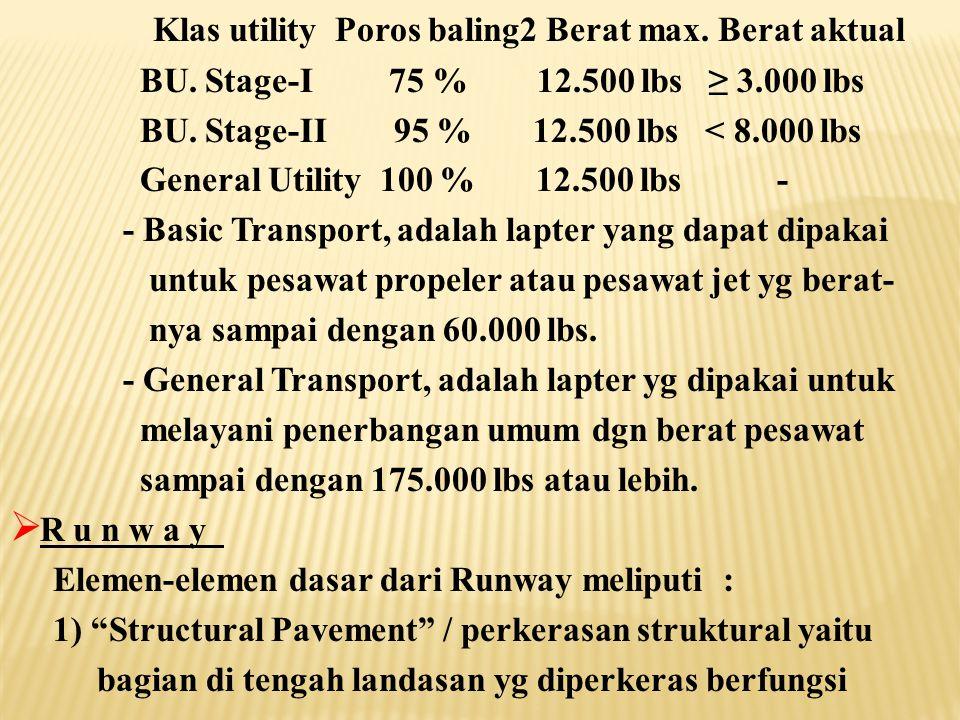 Klas utility Poros baling2 Berat max. Berat aktual