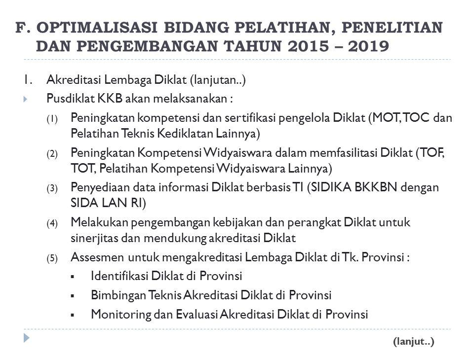 F. OPTIMALISASI BIDANG PELATIHAN, PENELITIAN DAN PENGEMBANGAN TAHUN 2015 – 2019