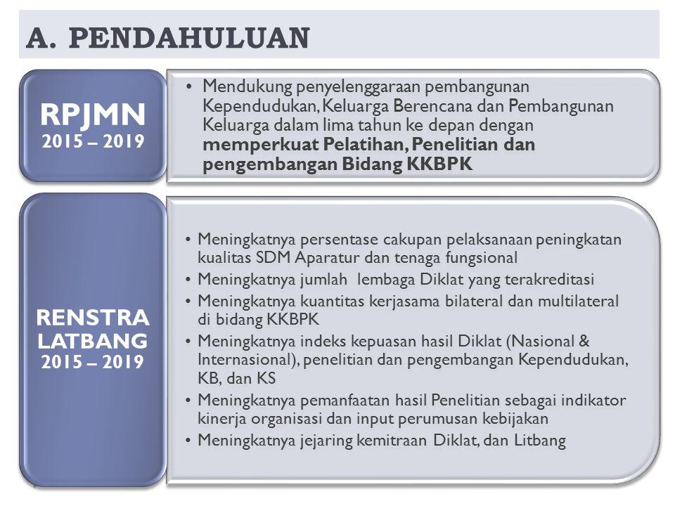 RPJMN 2015 – 2019 A. PENDAHULUAN RENSTRA LATBANG 2015 – 2019