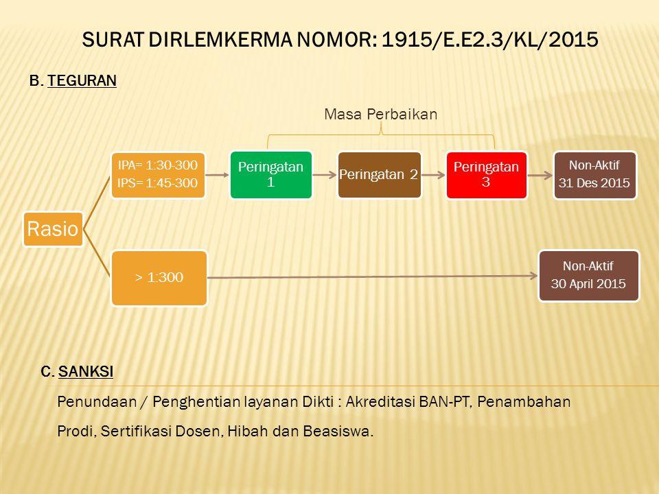 SURAT DIRLEMKERMA NOMOR: 1915/E.E2.3/KL/2015