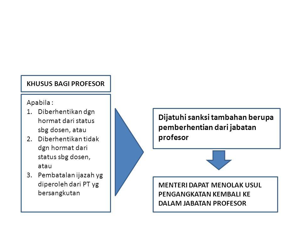 Dijatuhi sanksi tambahan berupa pemberhentian dari jabatan profesor