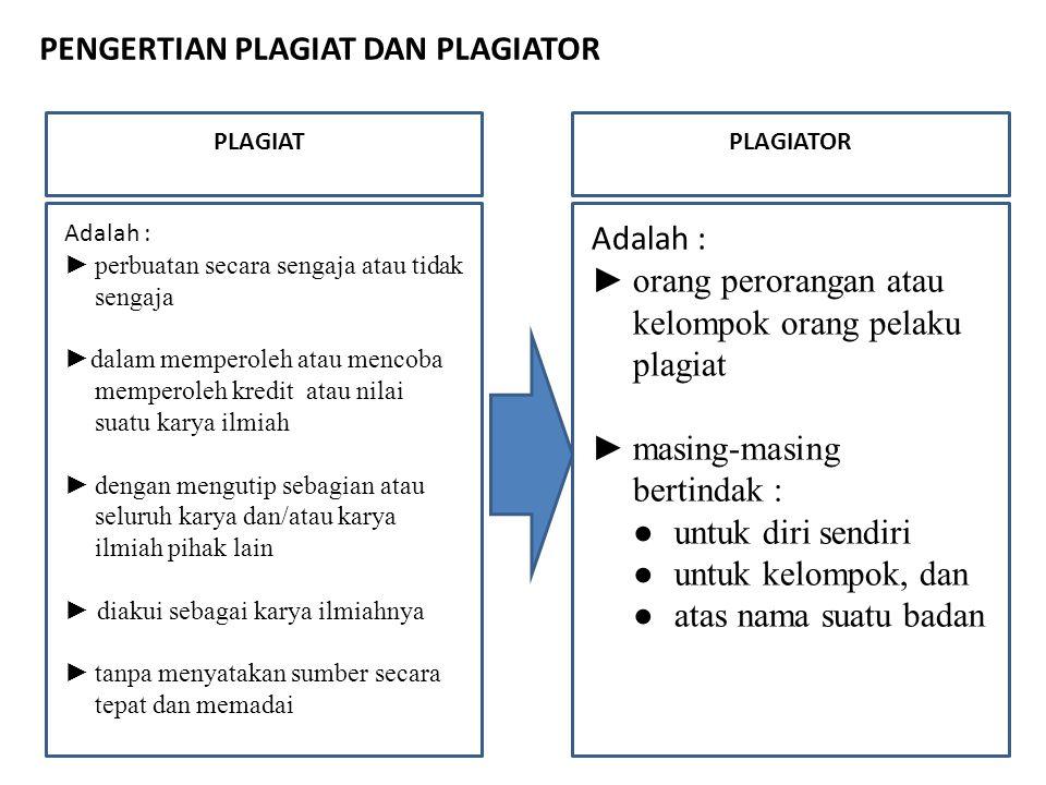 PENGERTIAN PLAGIAT DAN PLAGIATOR