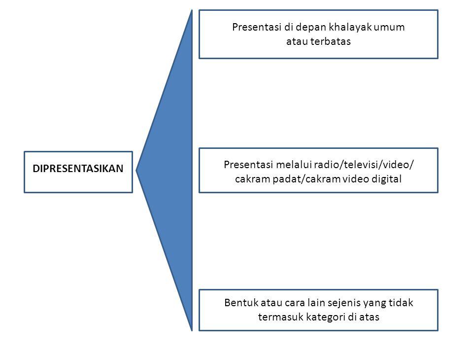 Presentasi di depan khalayak umum atau terbatas