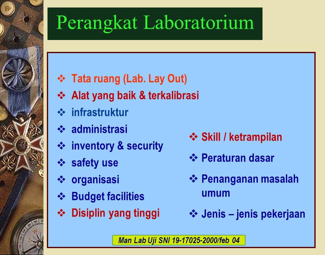 Perangkat Laboratorium
