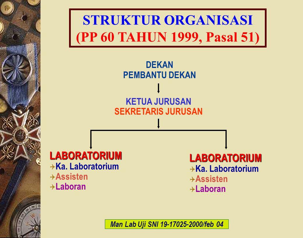 STRUKTUR ORGANISASI (PP 60 TAHUN 1999, Pasal 51)