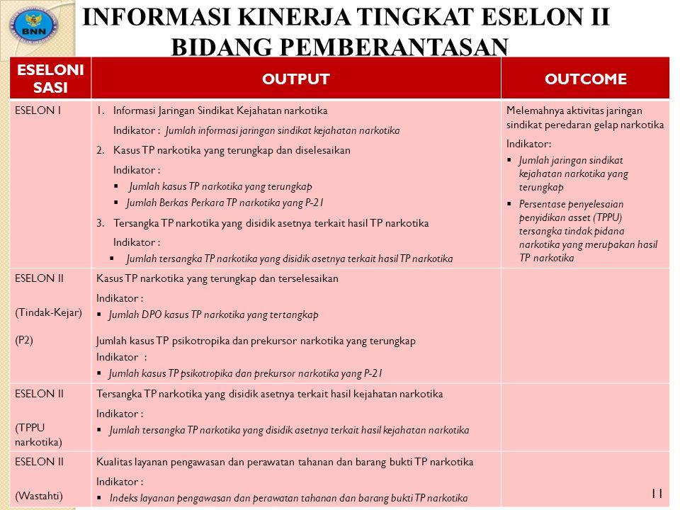 INFORMASI KINERJA TINGKAT ESELON II BIDANG PEMBERANTASAN