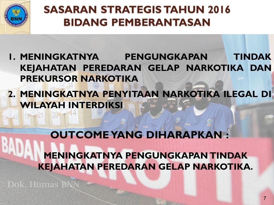 SASARAN STRATEGIS TAHUN 2016 BIDANG PEMBERANTASAN