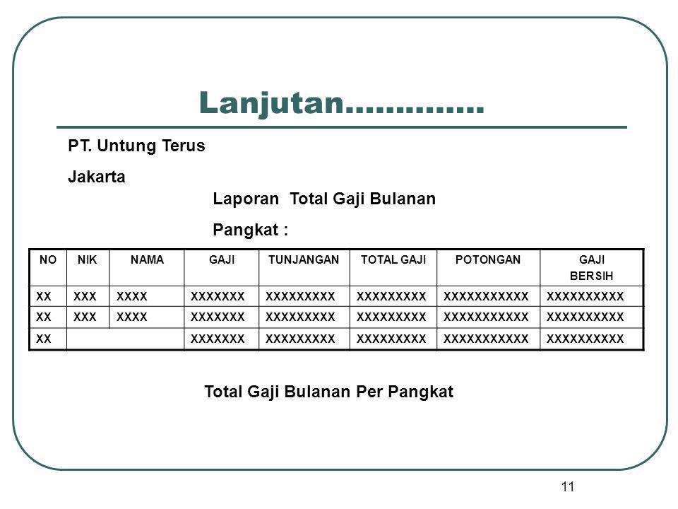 Total Gaji Bulanan Per Pangkat