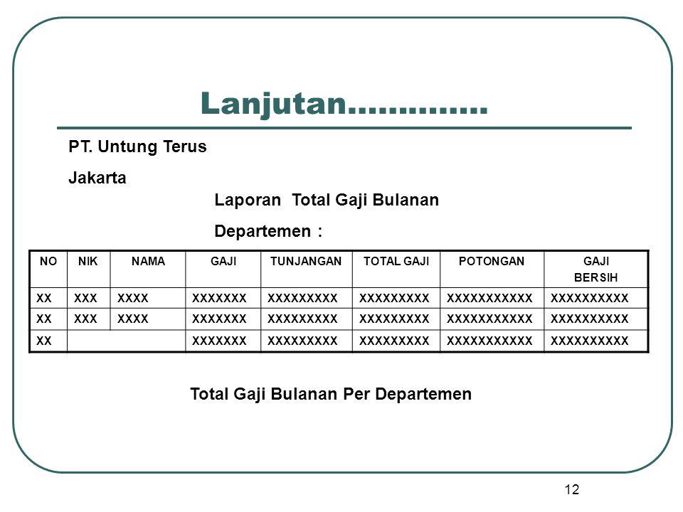 Total Gaji Bulanan Per Departemen
