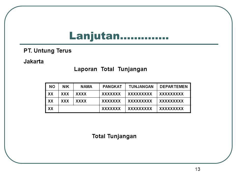 Lanjutan………….. PT. Untung Terus Jakarta Laporan Total Tunjangan