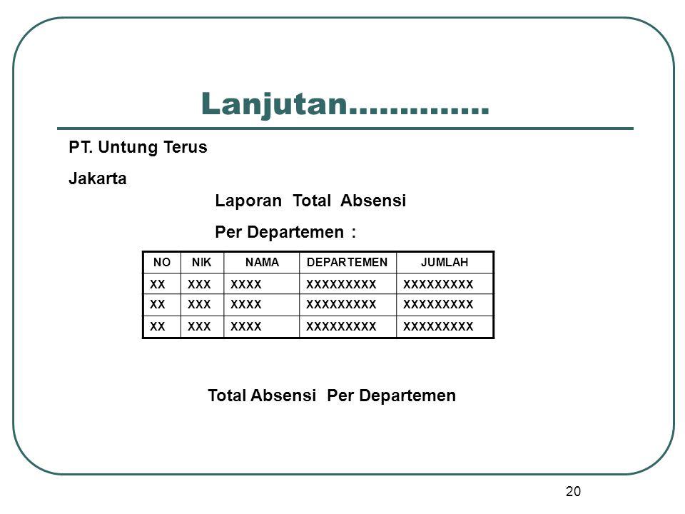 Total Absensi Per Departemen