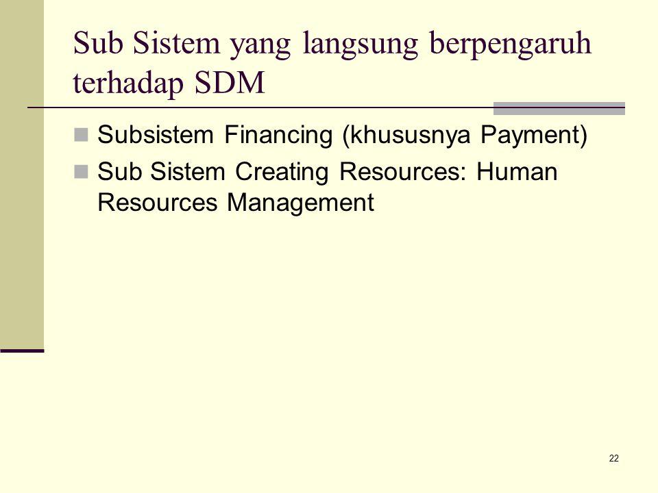 Sub Sistem yang langsung berpengaruh terhadap SDM